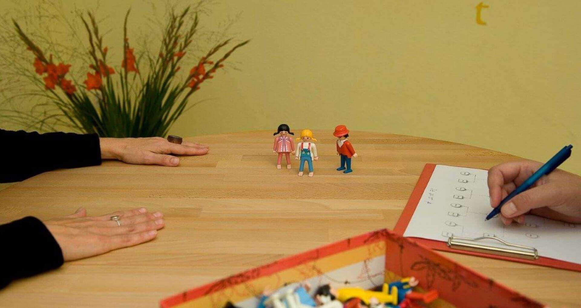 Systemische Aufstellungen mit kleinen Figuren